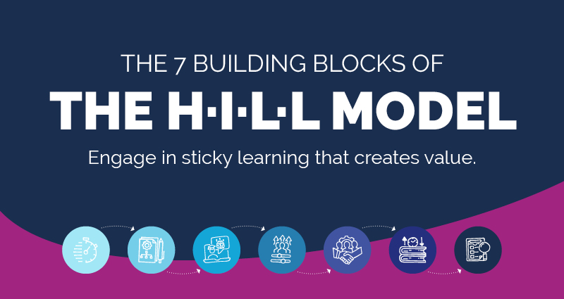 Our New Infographic Introduces the HILL Model for High-Impact Learning that Lasts